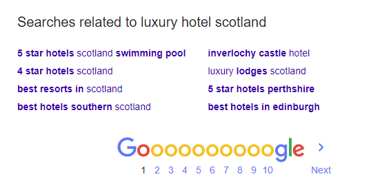 Searches related box in Google's results pages
